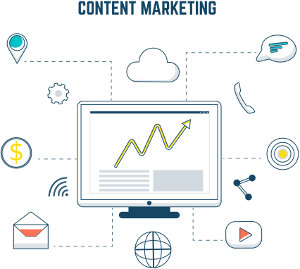 content marketing by top digital marketing agency Toronto